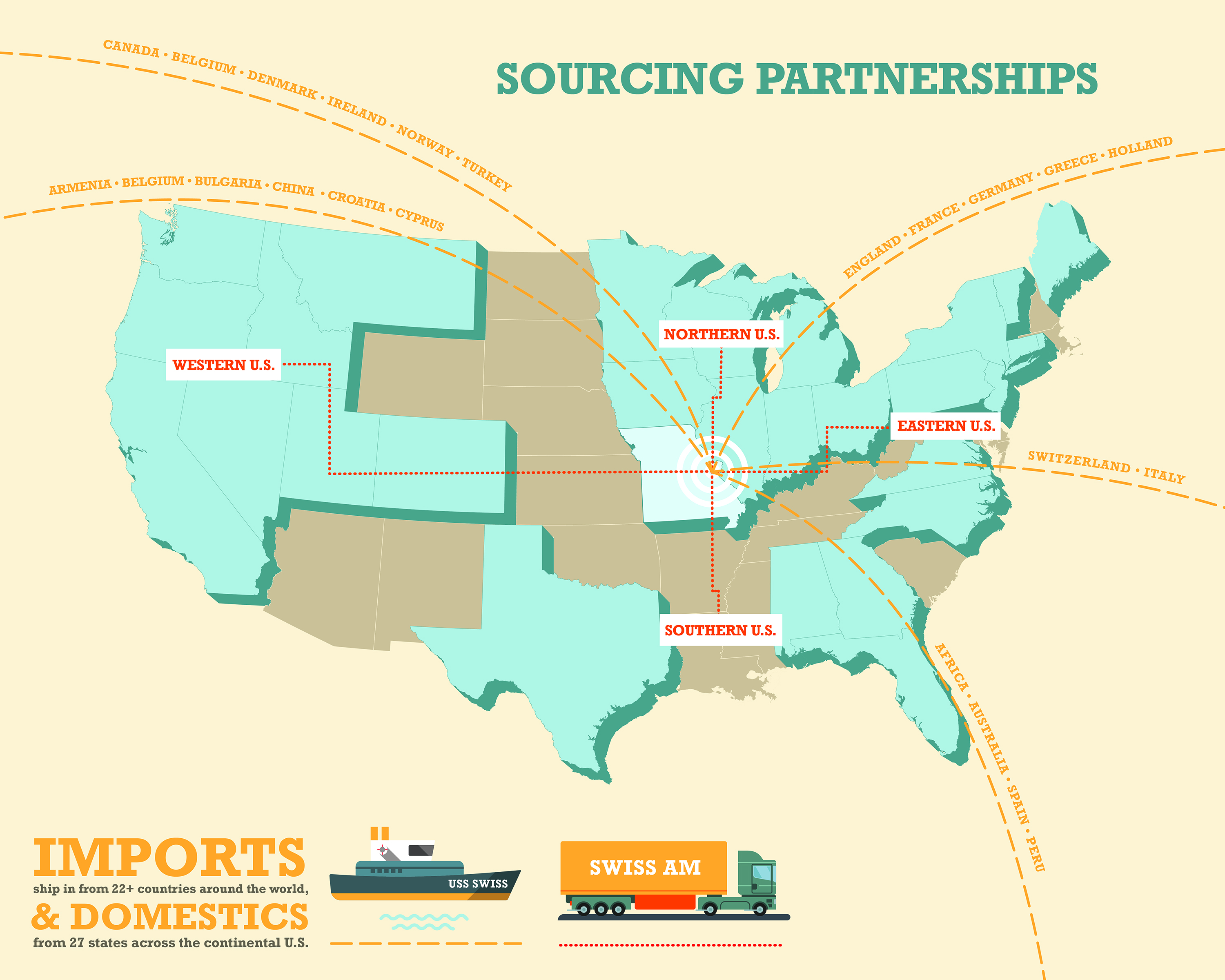 Sourcing_Infographic